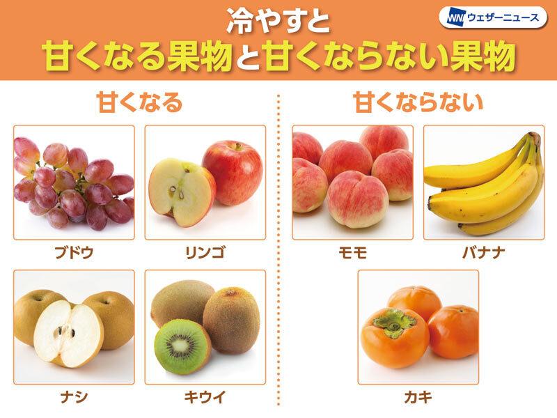 参考にしてほしい!冷やすと甘くなる果物リストがこちら!