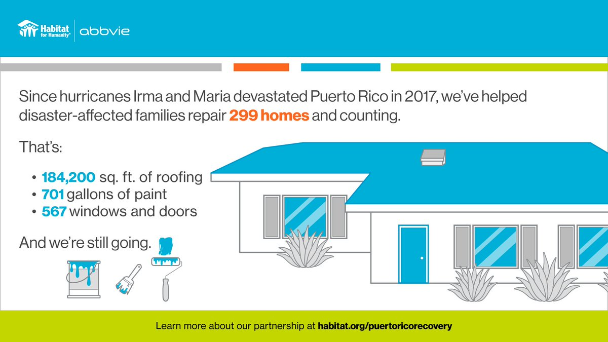 Roofing, paint, windows, doors. Thanks to the support of @abbvie, every repair completed helps another family in Puerto Rico rebuild and recover that all-important sense of stability and security that all of us deserve. 🔗https://t.co/qlTlrmbK4y https://t.co/SAoWfrOBdg