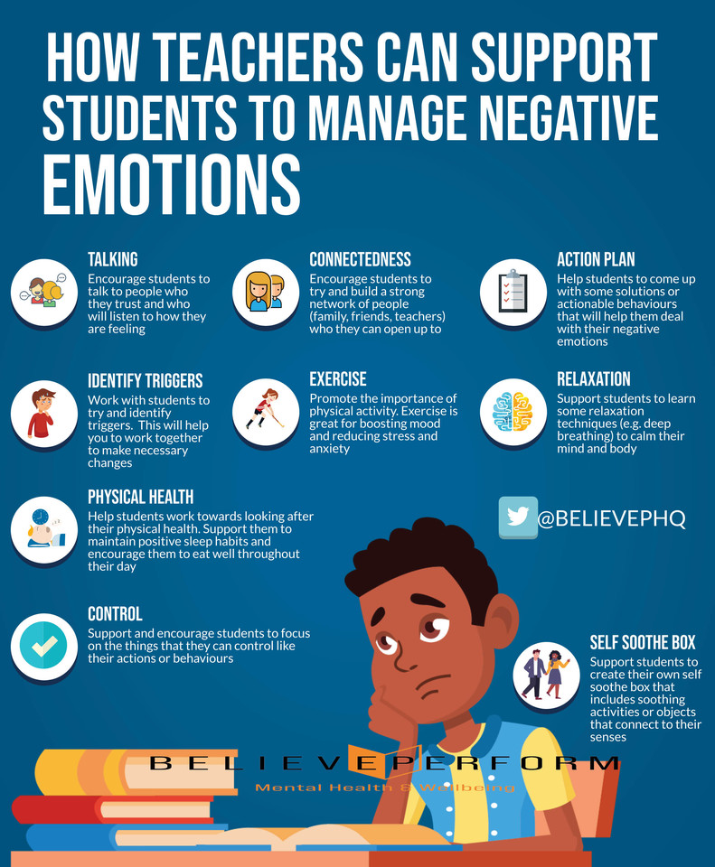 How teachers can support students to manage negative emotions.   #mentalhealth #Wellbeing #teacherwellbeing   Check out this great infographic: https://t.co/swTOGnLitI https://t.co/8zNE79TMGJ