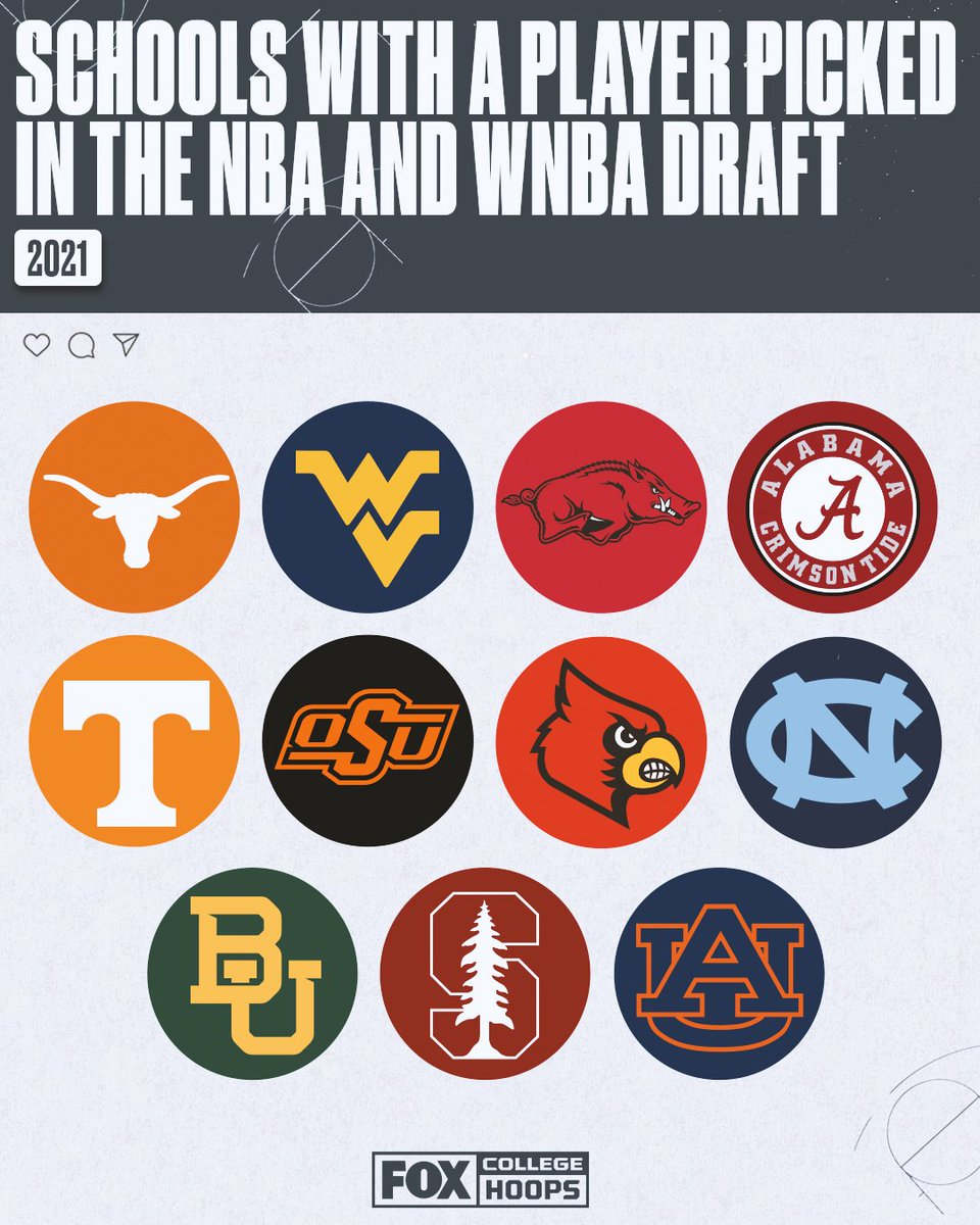 RT @CBBonFOX: RT if your school produced an NBA and WNBA draft pick this year 🙌 https://t.co/iJXcpGnpYS