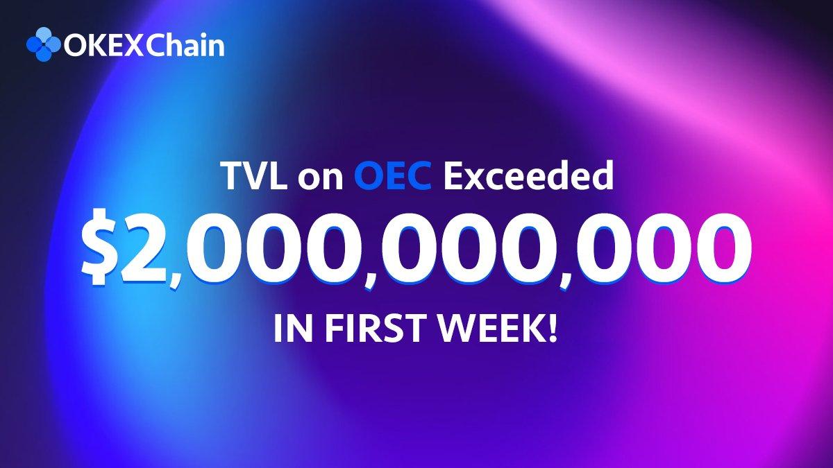 TVL-tren-OKExChain-OEC-tang-truong-manh