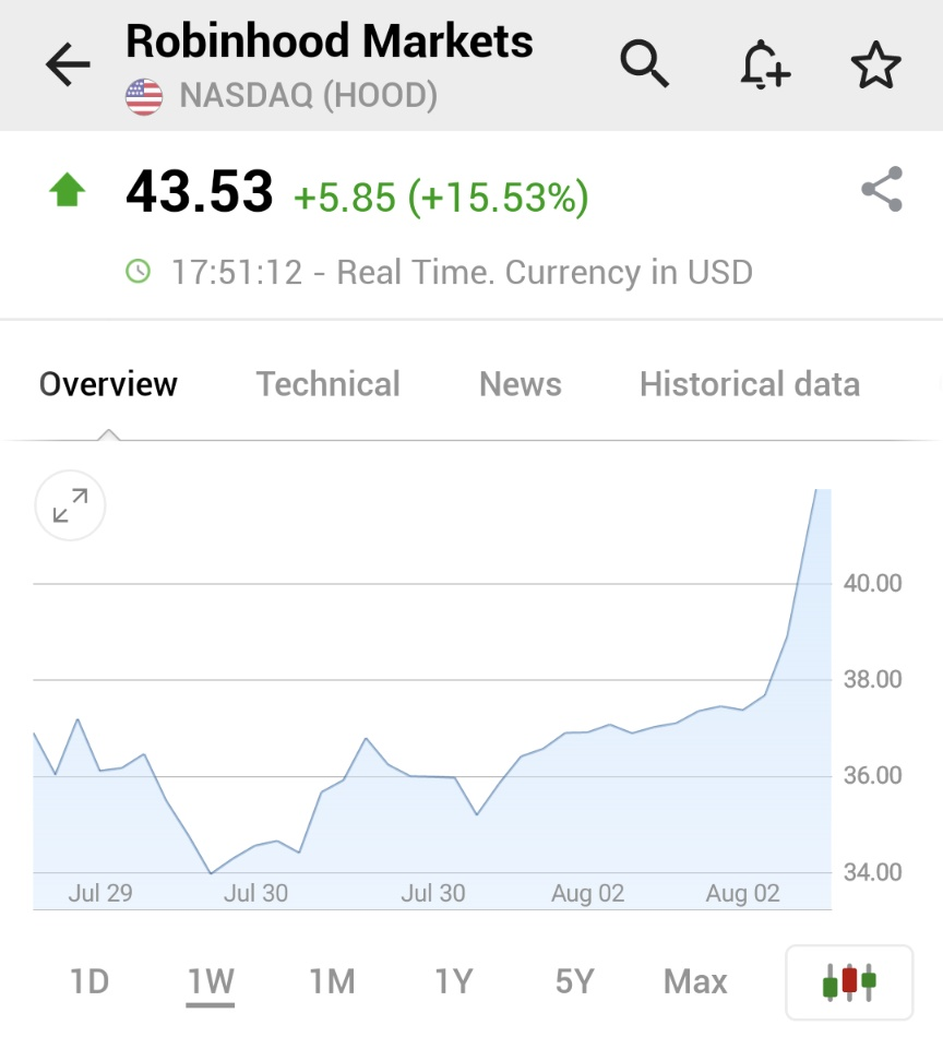 *ROBINHOOD JUMPS 15%, ABOVE IPO PRICE FOR FIRST TIME SINCE DEBUT  $HOOD 🚀🚀