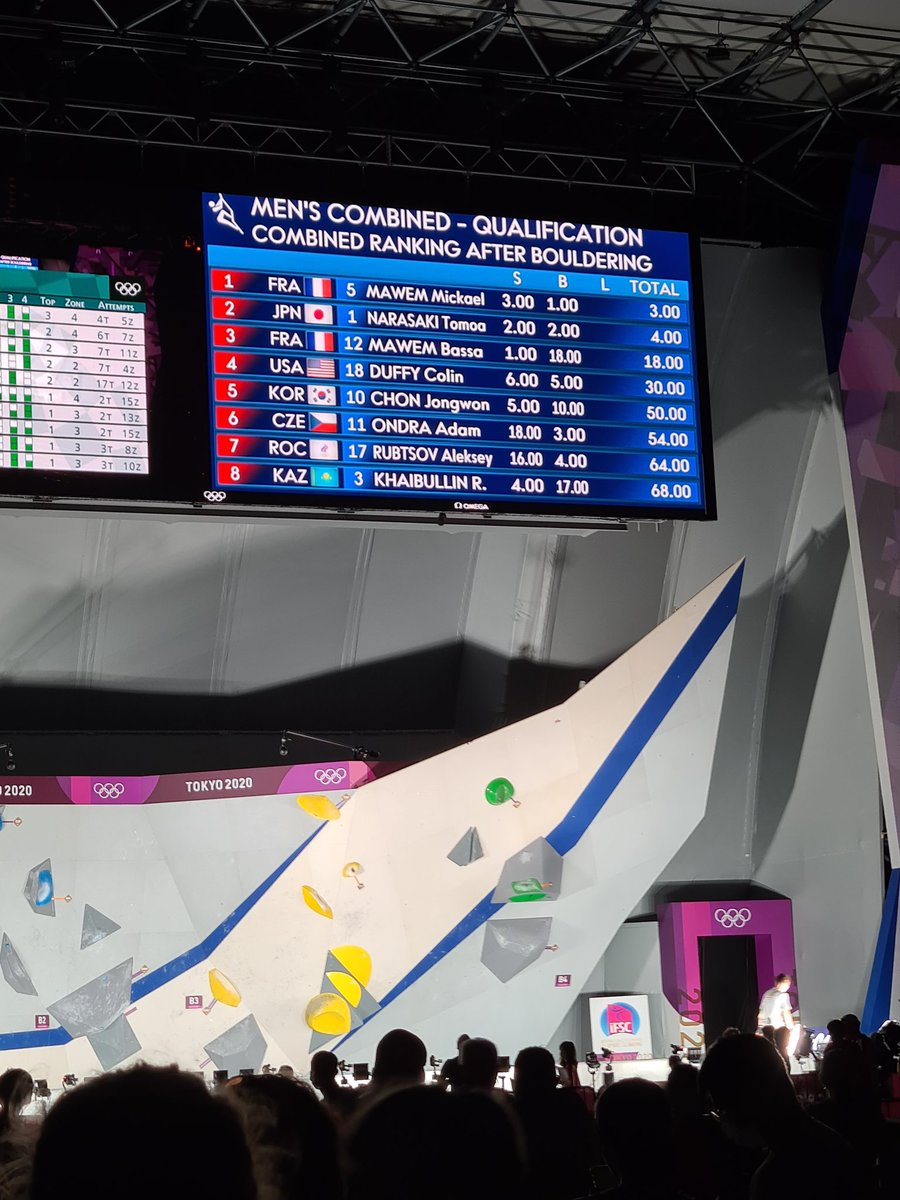 Provisional unofficial Combined results so far. Schubert just out of final with his strongest discipline to go.   https://t.co/H3U2hGEmic