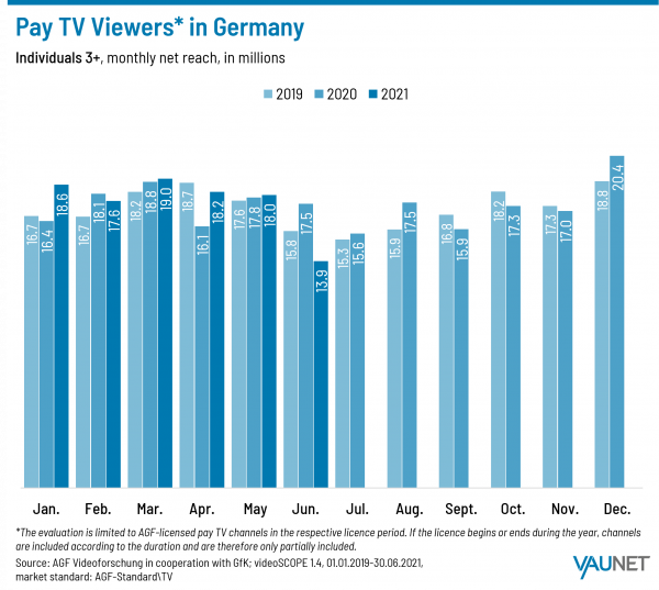 test Twitter Media - FYI: Found this > German pay TV and paid video surpasses €4 billion in 2020 https://t.co/84K8NVVBMK https://t.co/WF8rC7fzWN
