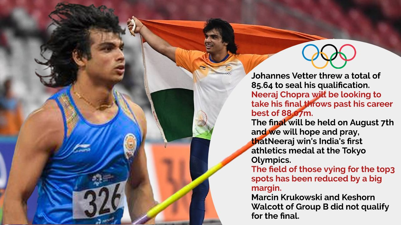 Neeraj Chopra storms into the javelin final, boosting his chances of winning an Olympic medal