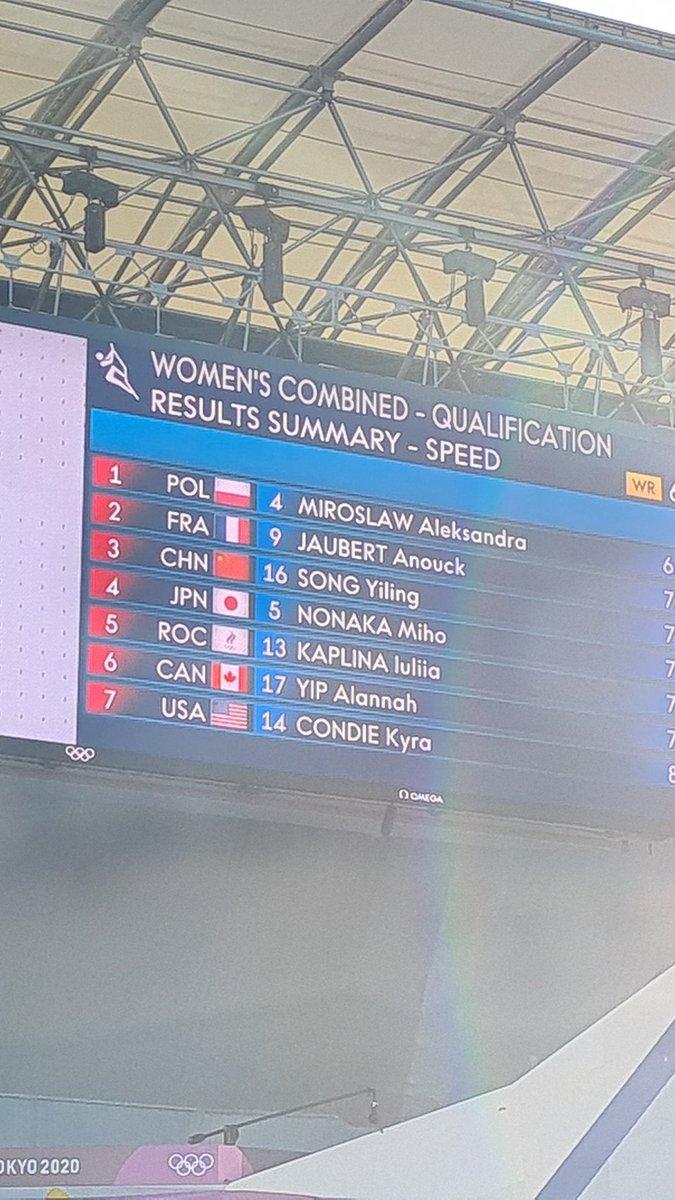 Three speed specialists on top.   https://t.co/6sg1bDFey2