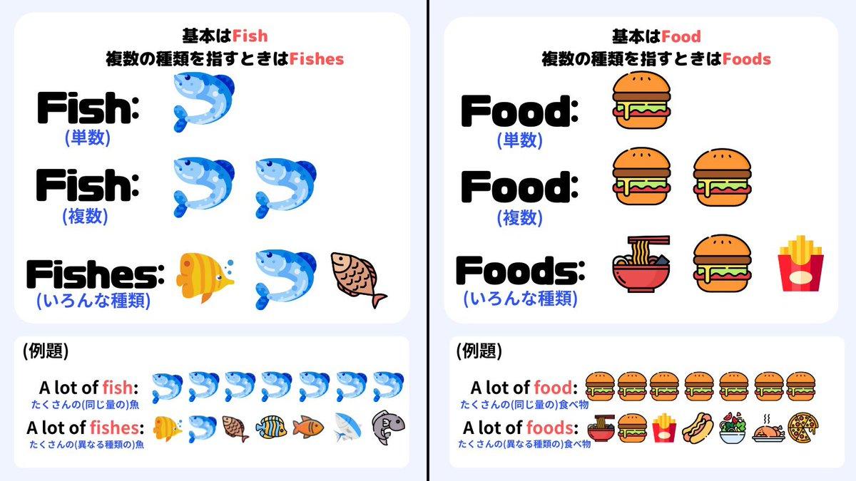 一撃で英語の「単数」と「複数」が理解できるようになった方法がこちら!