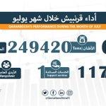 Image for the Tweet beginning: أداء #قرنبيش خلال شهر يوليو
