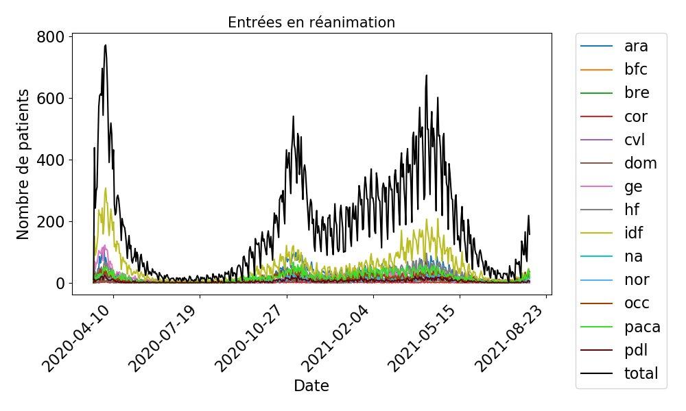 Le coronavirus COVID-19 - Infos, évolution et conséquences - Page 3 E79fviMXEAEyPbm?format=jpg&name=medium