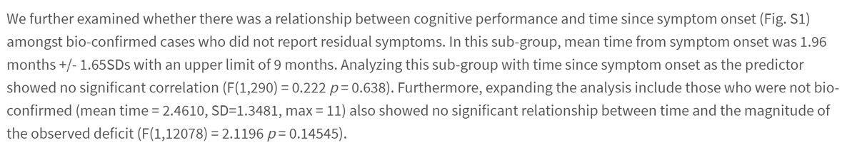 5. The cognitive deficits remained whether ongoing symptoms were there or not, and did not depend on time since covid either.   This seems to suggest it is a long lasting effect.   It also doesn't depend on pre-existing health problems . https://t.co/Txz88PGDyt