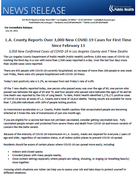 L.A. County Reports Over 3,000 New COVID-19 Cases for First Time Since February 13.  3,058 New Confirmed Cases of COVID-19 in Los Angeles County and 7 New Deaths.  https://t.co/lbamywULXe https://t.co/16g93ZLEIi