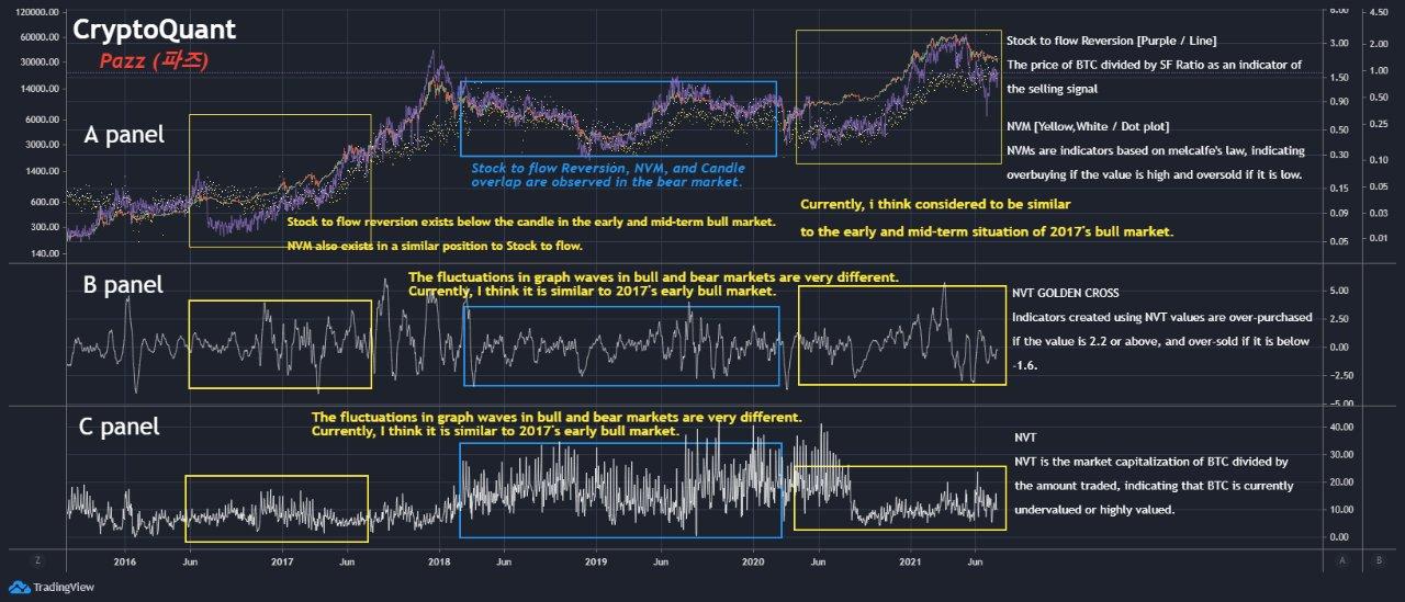 paper trading tradingview mobile app guadagnare su coinbase