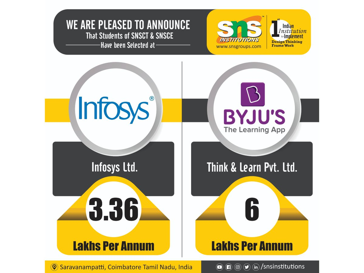 SNS Institutions congratulates the students who got placed in INFOSYS & BYJU'S  #SNS #snsinstitutions #SNSDesignThinkers #trending #coimbatore #covid_19 #snsce #snsct https://t.co/fS7xwLtlUm