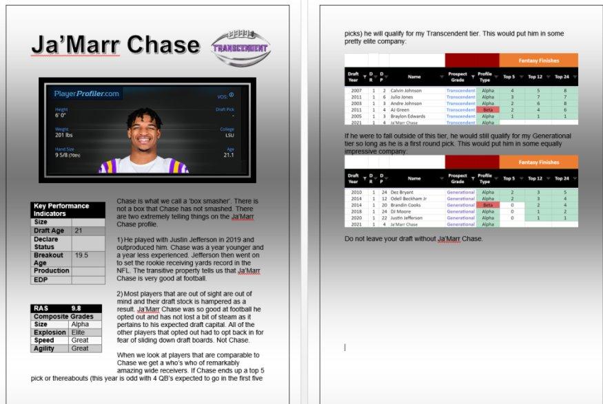 Ja'Marr Chase profiles as the best WR in my process since Calvin Johnson.   > Julio Jones > AJ Green > Andre Johnson  Your are FAR too low on Joe Burrow. https://t.co/Odp1DIZLju
