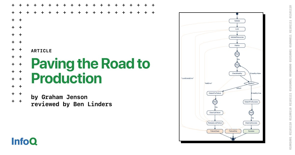 Building a single way, a paved road, to get code to production is difficult but worth the effort. Learn how Coinbase evolved its paved roads, eliminated steps, and simplified decisions while scaling: bit.ly/3xIUkPM #InfoQ #DevOps #Development