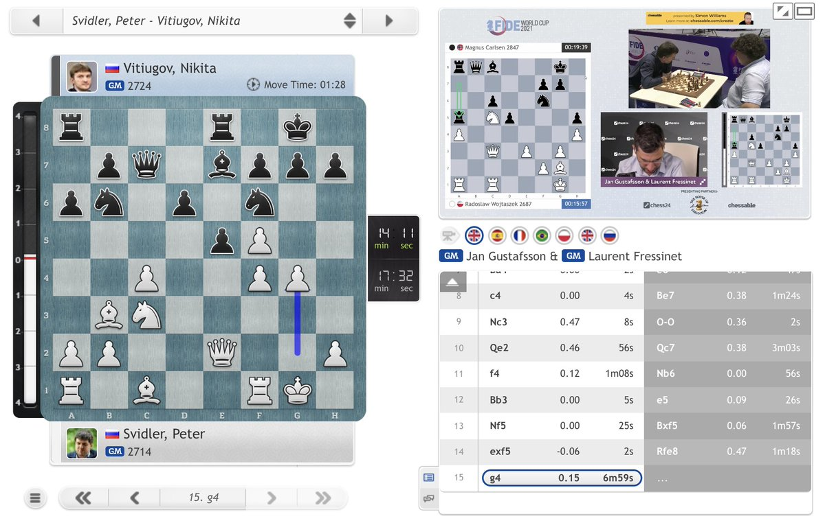test Twitter Media - Peter spent 7 minutes to play the same move as Magnus, 15.g4: https://t.co/sgwXXAp10f  #c24live #FIDEWorldCup https://t.co/Hs9pRB8dTD