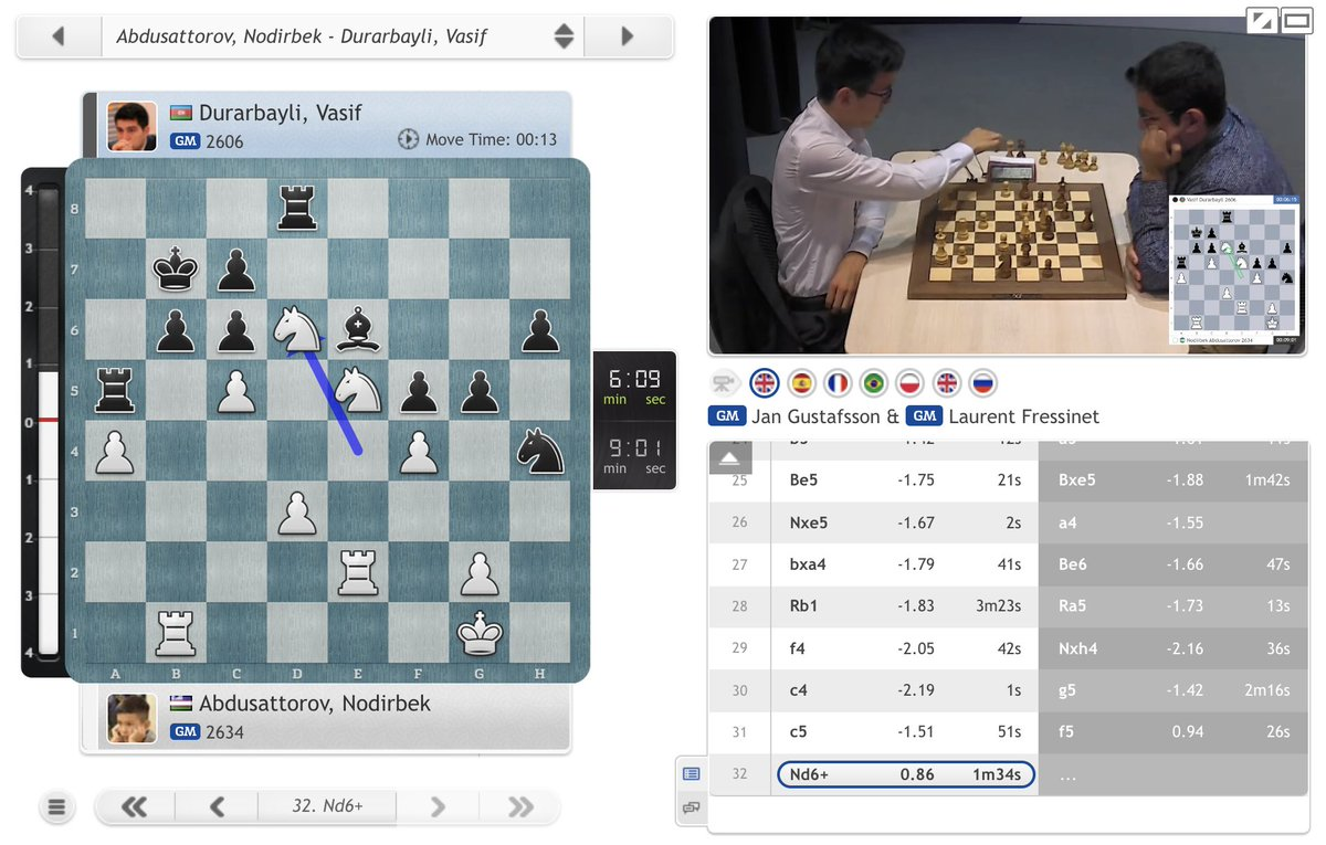 test Twitter Media - 16-year-old Nodirbek Abdusattorov finds the game-changing 32.Nd6+! https://t.co/1QIZviqR4b  #c24live #FIDEWorldCup https://t.co/ssoZeEsZnt