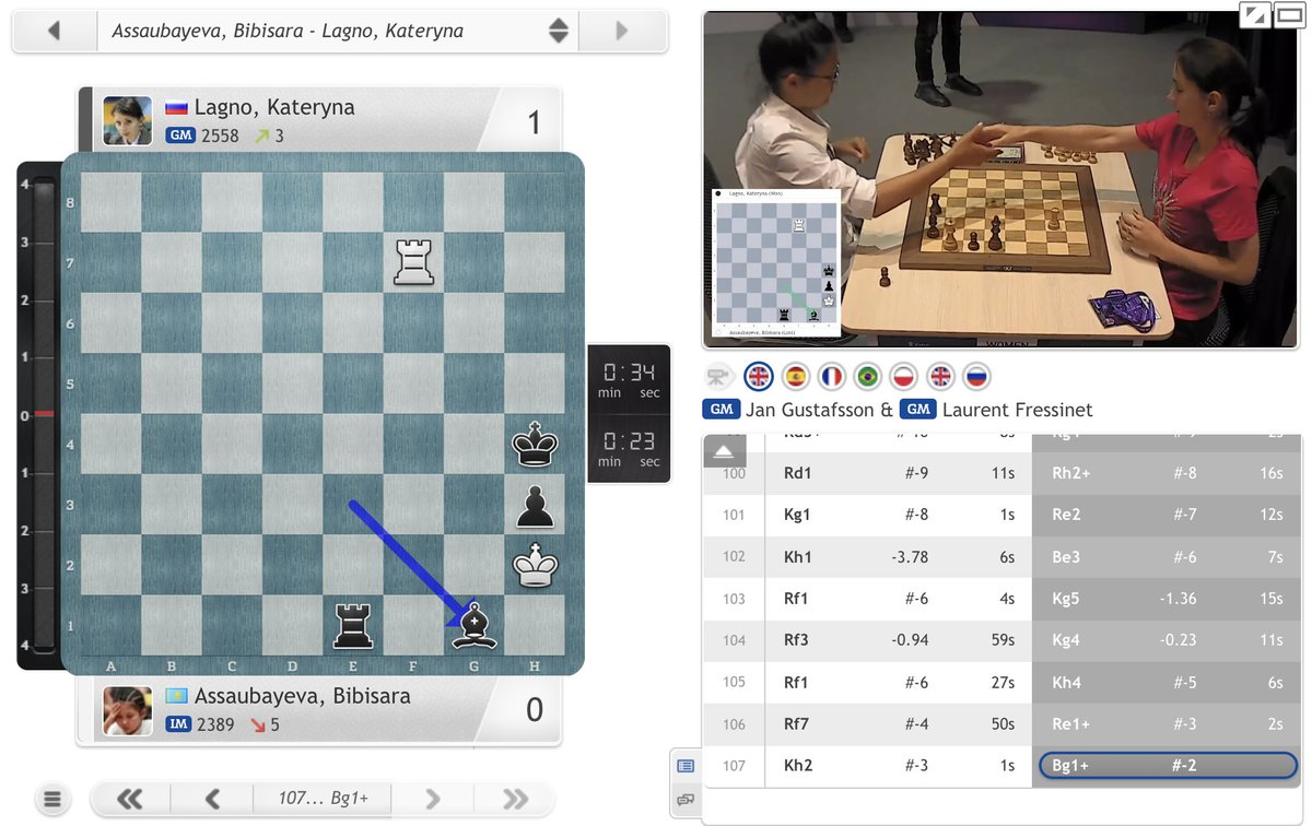 test Twitter Media - Women's no. 2 seed Kateryna Lagno finally wins a thriller just before the 50-move rule kicks in and after giving her opponent a chance to draw right at the end! https://t.co/uadplEHiYQ  #c24live #FIDEWorldCup https://t.co/BraEXLsWiY