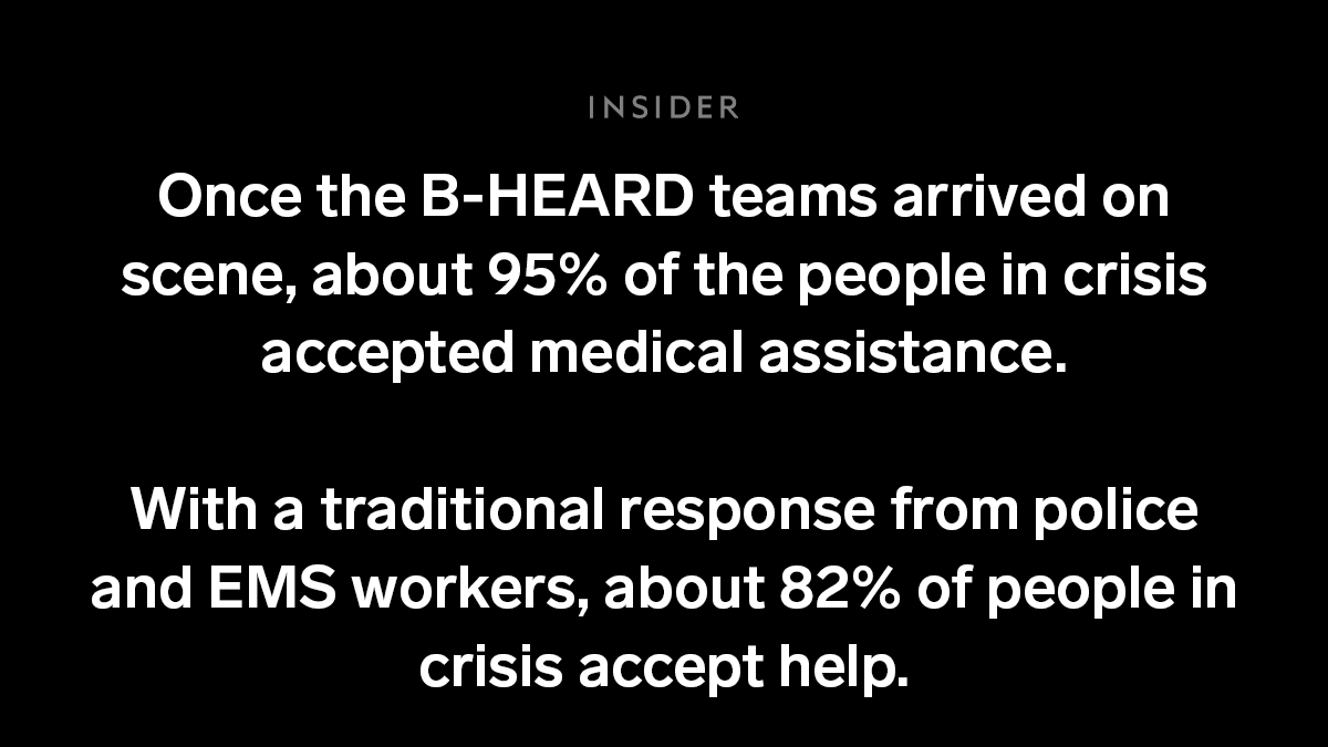 """Image shows study attribution card with text overlaid that reads: """"Once the B-HEARD teams arrived on scene, about 95% of the people in crisis accepted medical assistance. With a traditional response from police and EMS workers, about 82% of people in crisis accept help."""""""