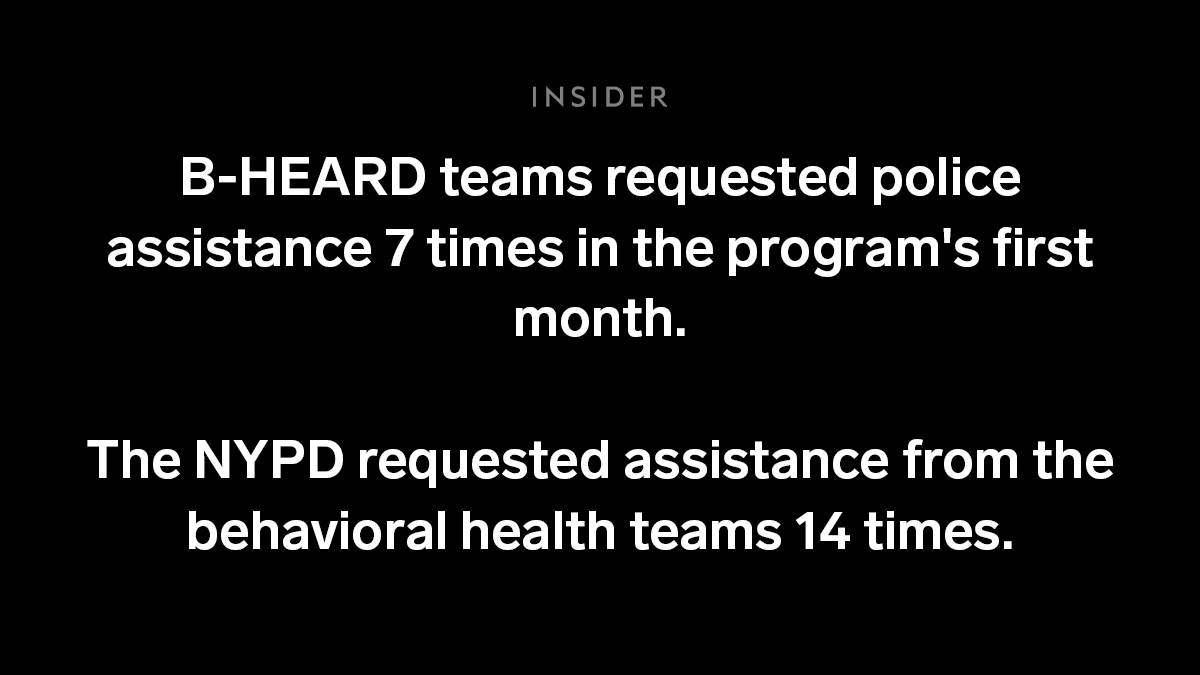 """Image shows study attribution card with text overlaid that reads: """"B-HEARD teams requested police assistance 7 times in the program's first month. The NYPD requested assistance from the behavioral health teams 14 times."""""""