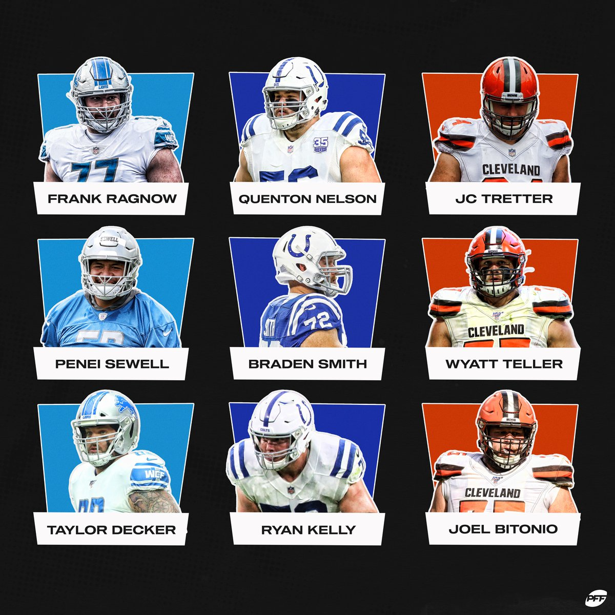 Which offensive line core would you rather build your unit around? https://t.co/5cQedbX39y