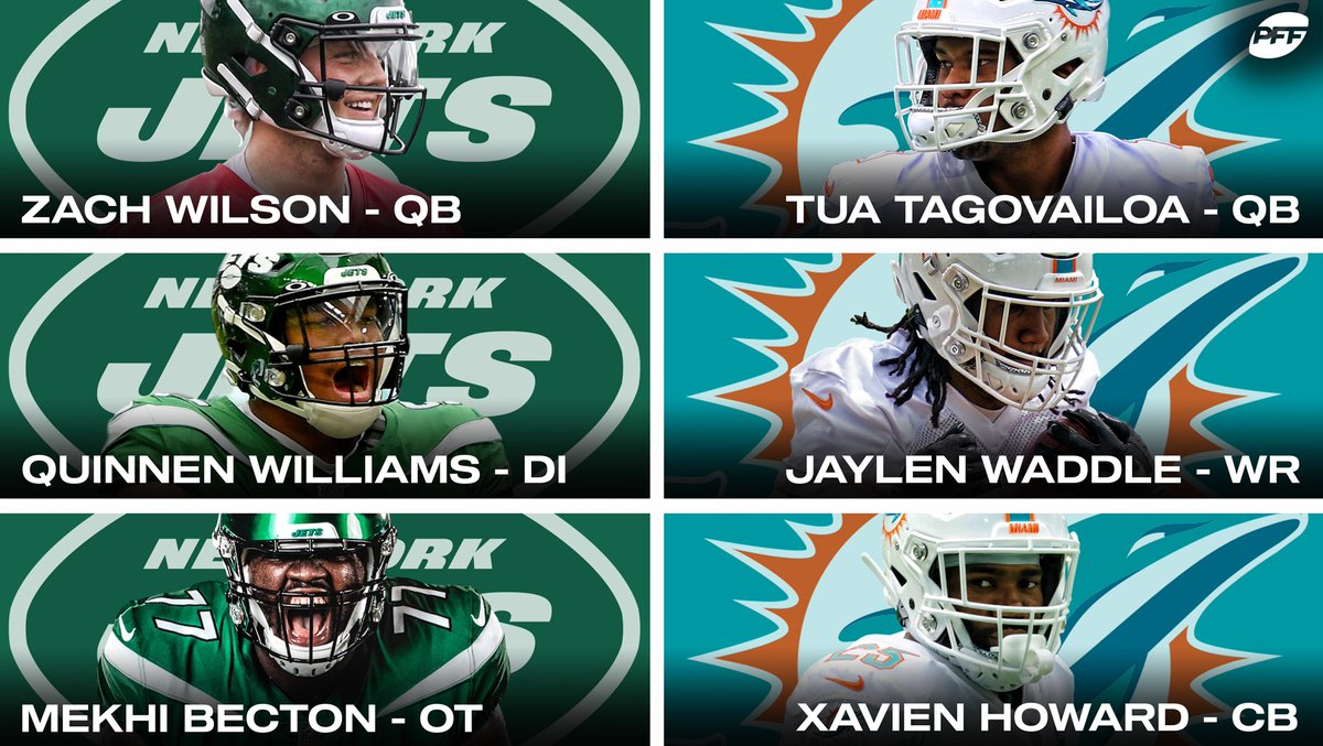 Which AFC East core would you rather build around? https://t.co/payyIyg3np