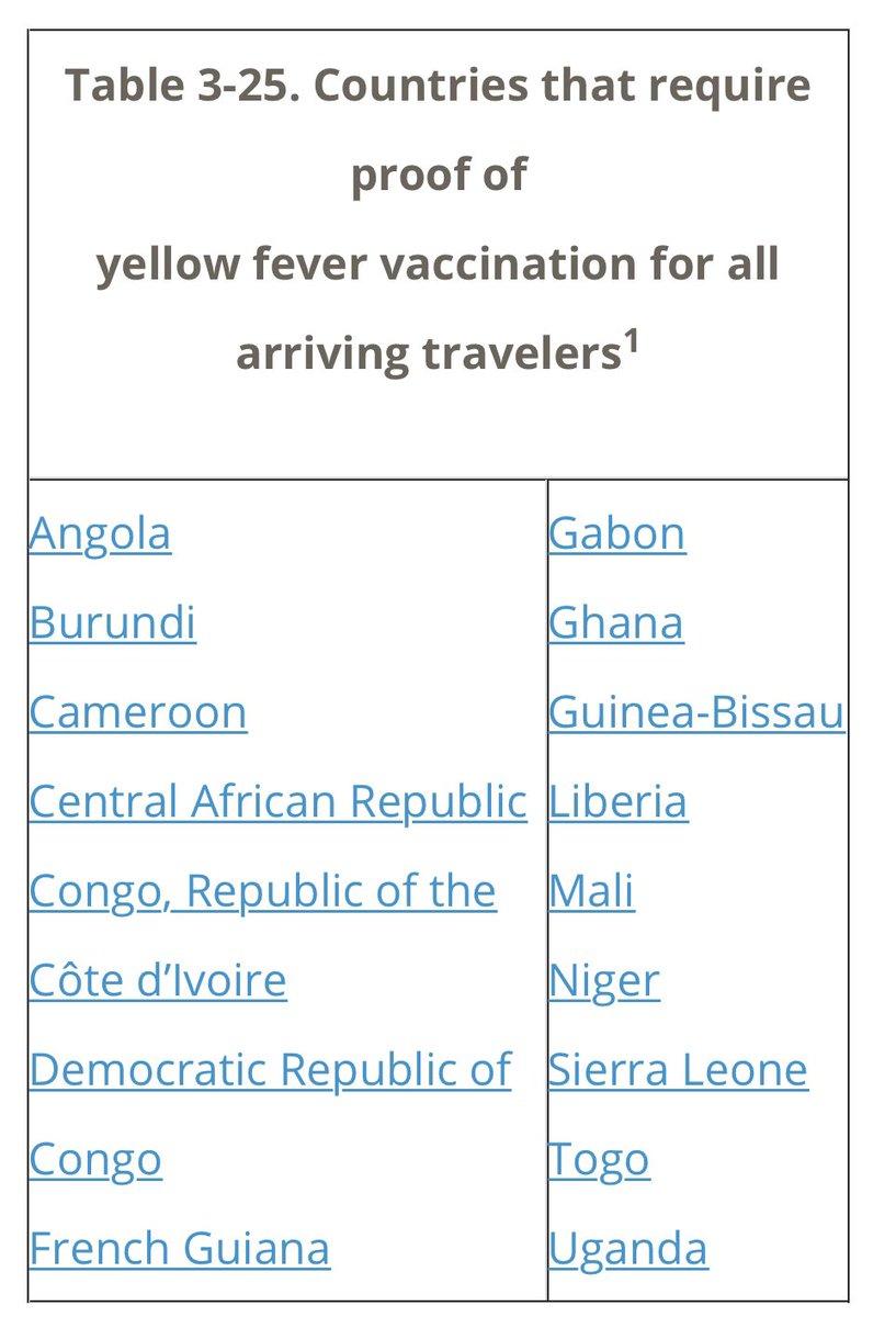 test Twitter Media - @Anne_anna_m @MauricevdBosch Dus je moet ook deze landen in kunnen zonder gele koorts vaccinatie? Zo werkt het al decennia niet. https://t.co/f4LPdGnVDw