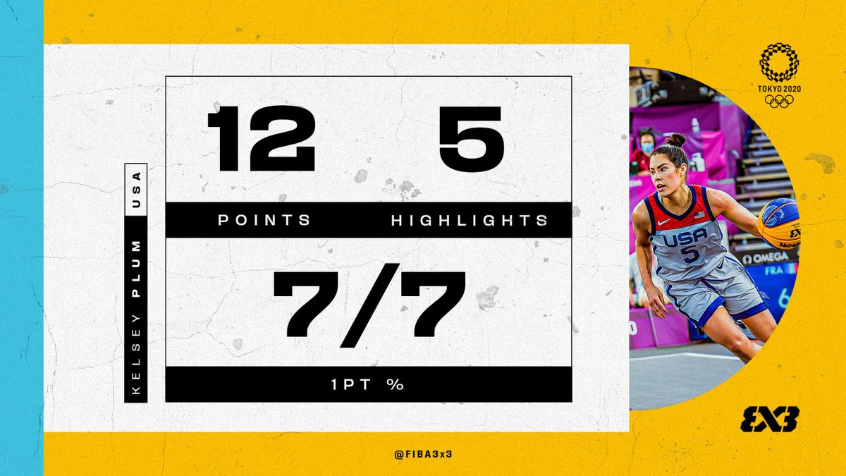 👀𝒪𝐻. 𝑀𝒴. 𝒢𝒪𝒪𝒟𝒩𝐸𝒮𝒮  🇺🇸There are box-scores, then there are @Kelseyplum10 box-scores!  The @usab3x3 star is killing it at #Tokyo2020 #3x3 https://t.co/Iuh3LvPHBP