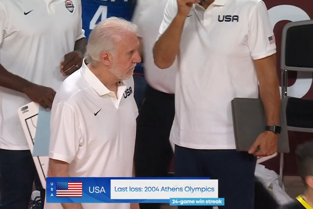 .@usabasketball's winning streak in the Olympics is snapped as they lose to France, 83-76. 😳  #TheJump https://t.co/kXCzMAC21e