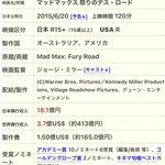 「マッド・マックス 怒りのデスロード」の制作費と?東京オリンピックの開会式の予算がほぼ一緒!