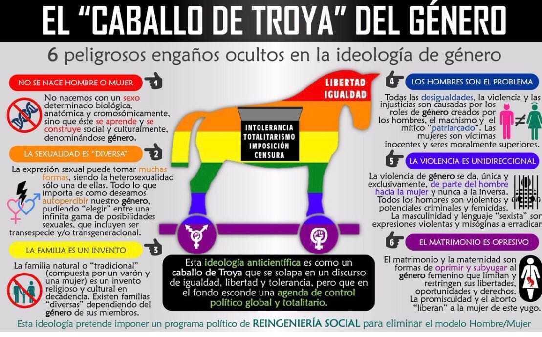 RT @redprovidavzla: #VzlaDiceNoIdeologiaDeGenero  #VenezuelaEsProvida #SerVenezolanoEsAmarLaVida #FelizDomingo https://t.co/5yr0zp1jG2