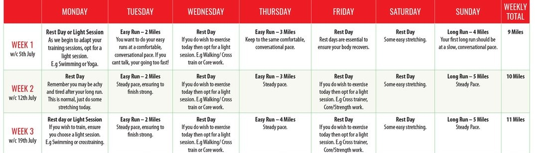 End of week 3. Over 20 miles done so far and only 9 weeks to go until the robin hood half marathon! #Training #halfmarathon https://t.co/2CSD94M8cg