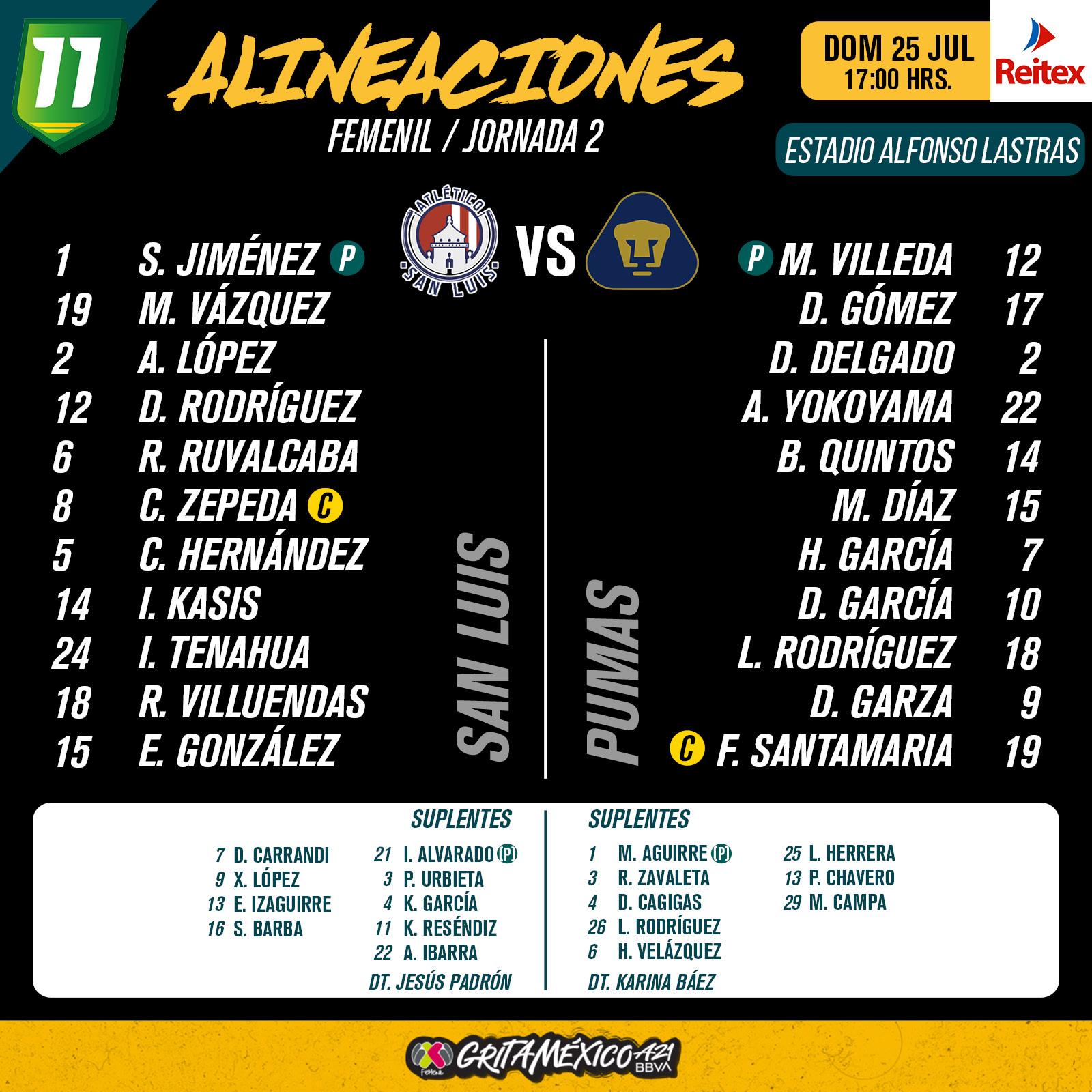 Alineaciones del Atlético de San Luis Femenil vs. Pumas Femenil