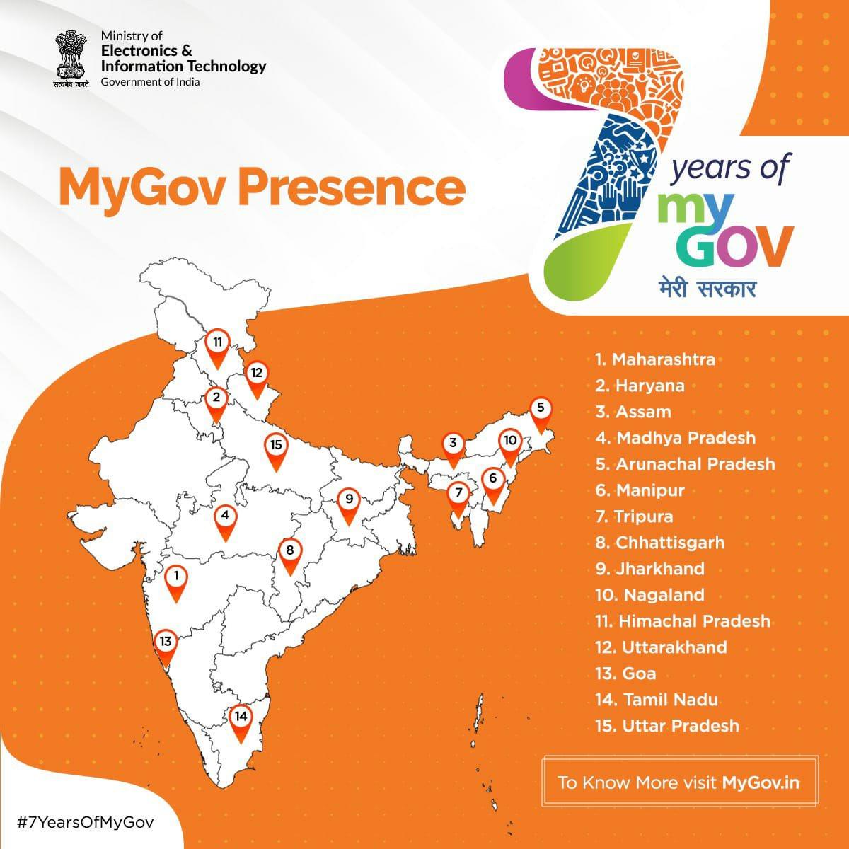 प्रधानमंत्री मोदी ने MyGov के 7 वर्ष पूरे होने पर इसके स्वयंसेवकों और योगदानकर्ताओं की सराहना की