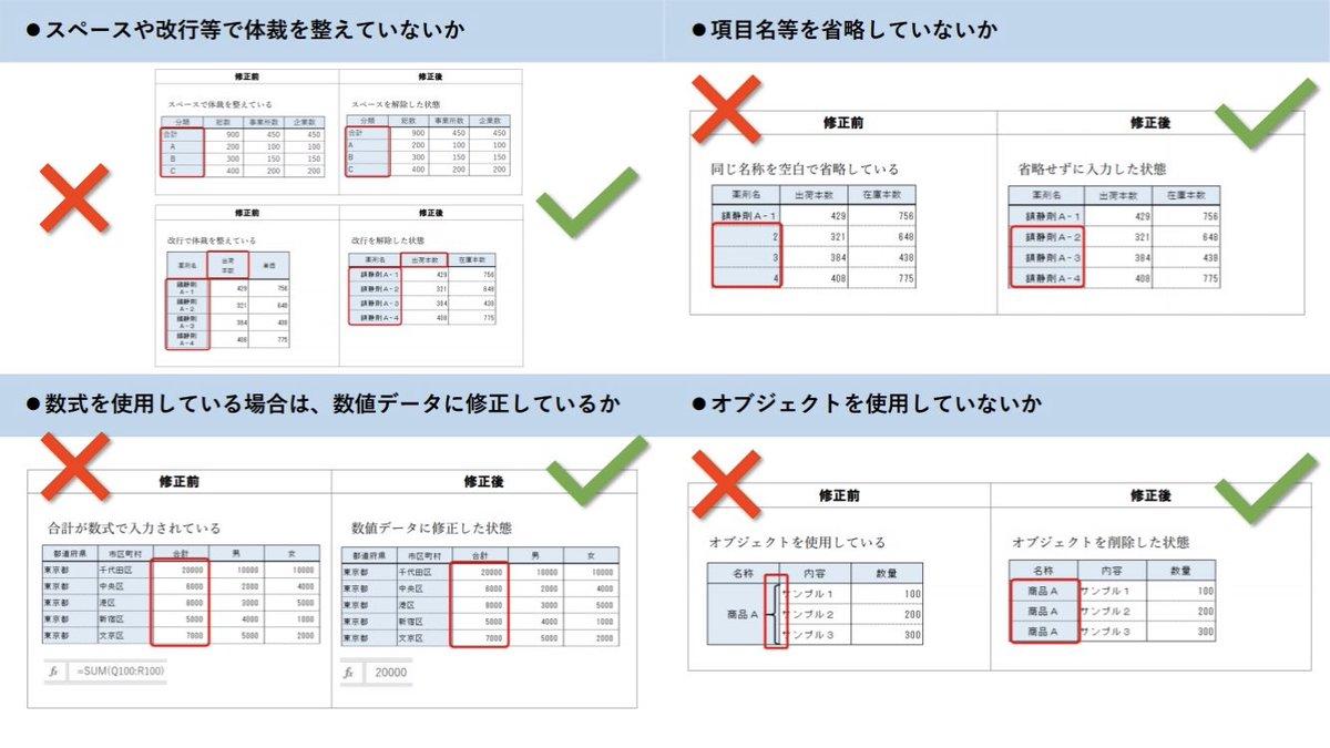 Excelでデータ作成するときの参考に!総務省が示した「データ入力の統一ルール」が的確!