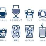 様々な飲み方で楽しもう!ウイスキーの飲み方一覧!