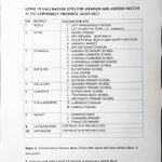 Image for the Tweet beginning: Here's the list of vaccination
