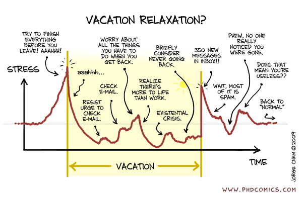 This is far, far too real! #staycation #AcademicChatter https://t.co/MH9bkB46Zy