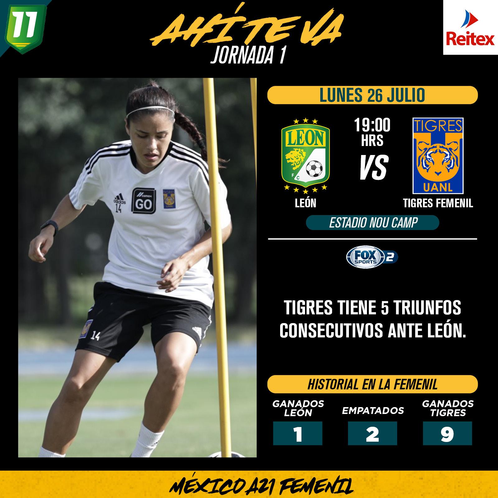 Previo del León Femenil vs. Tigres Femenil
