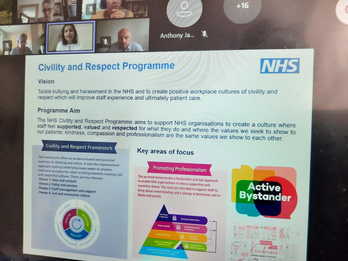 Great to see the profile of civility & respect being raised and the actions being taken being adopted by systems. #NHS Trusts take advantage of the National initiatives & early intervention approaches. @radhikanairNHS @BriceEm @LynneWinstanley @NHSEmployers @NationalSPF