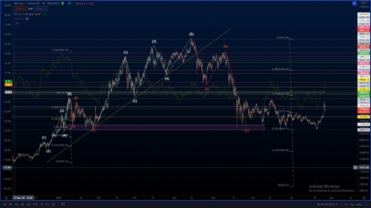 Banco BPM   Trend Online