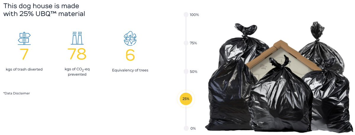 This start-up can turn dirty nappies into sustainable plastics https://t.co/ZGdrcDDo3q  #environment #waste https://t.co/8ku83dkyzT