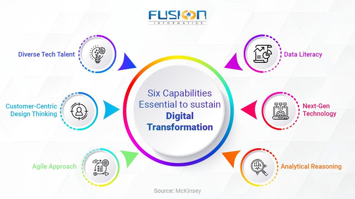 fusionlnfo photo