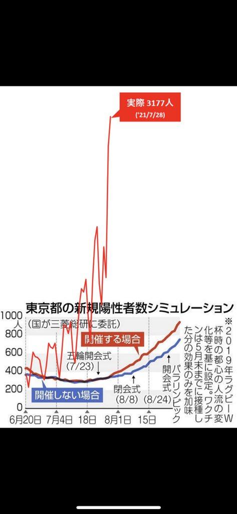 TOSHIYA TAKEUCHIさんの投稿画像