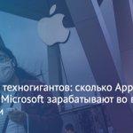 Image for the Tweet beginning: Сразу три известнейшие технологические корпорации