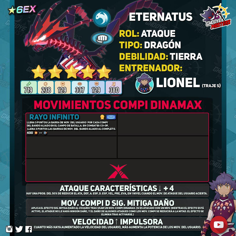 Ghodye Masters Pokémon Eternatus