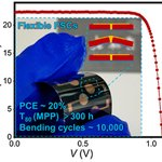 Image for the Tweet beginning: Stable and Highly Flexible Perovskite