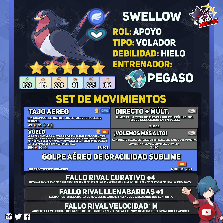 Pegaso / Falkner y Swellow pokémon masters