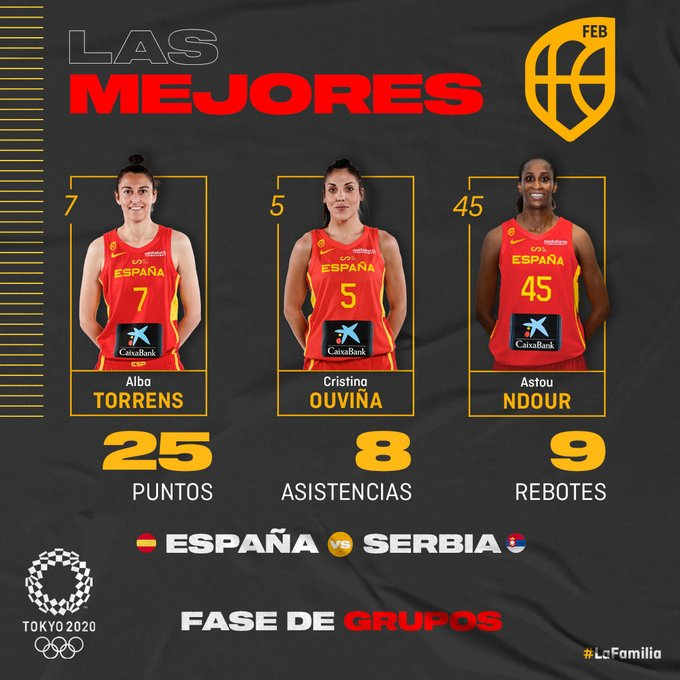 Las mejores del España - Serbia