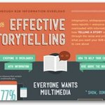 Image for the Tweet beginning: #Storytelling; the new tactical authority